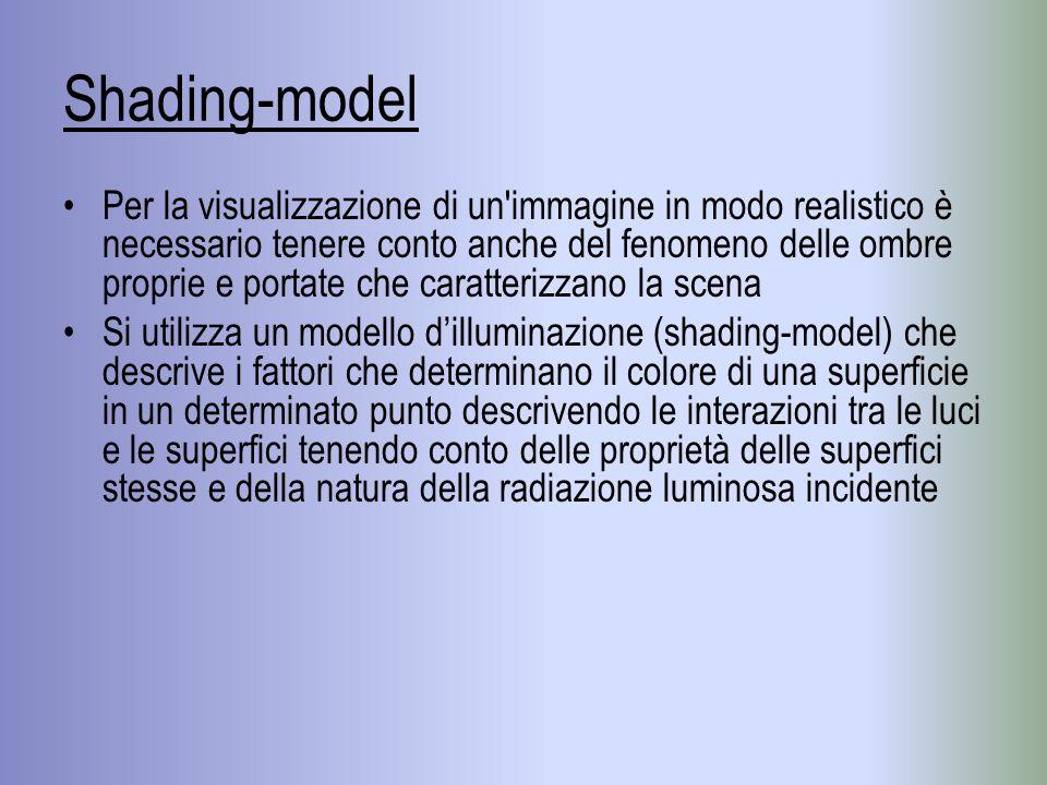 Shading-model Per la visualizzazione di un'immagine in modo realistico è necessario tenere conto anche del fenomeno delle ombre proprie e portate che