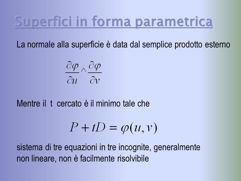 La normale alla superficie è data dal semplice prodotto esterno Mentre il t cercato è il minimo tale che sistema di tre equazioni in tre incognite, ge
