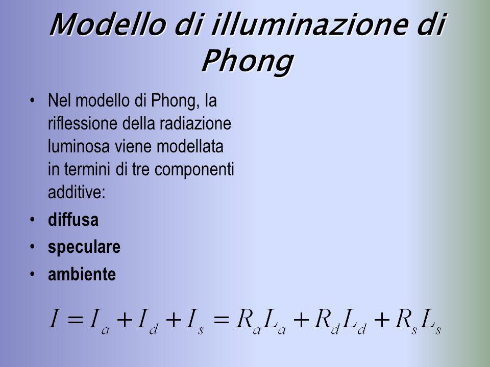 Modello di illuminazione di Phong Nel modello di Phong, la riflessione della radiazione luminosa viene modellata in termini di tre componenti additive