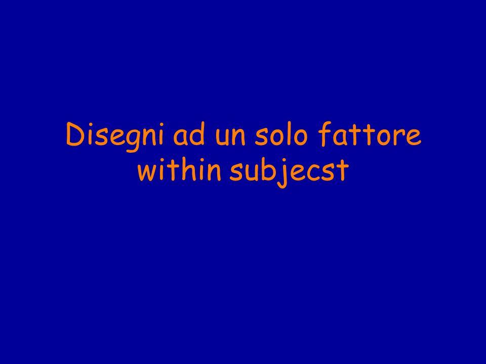 quadrato latino per 4 condizioni