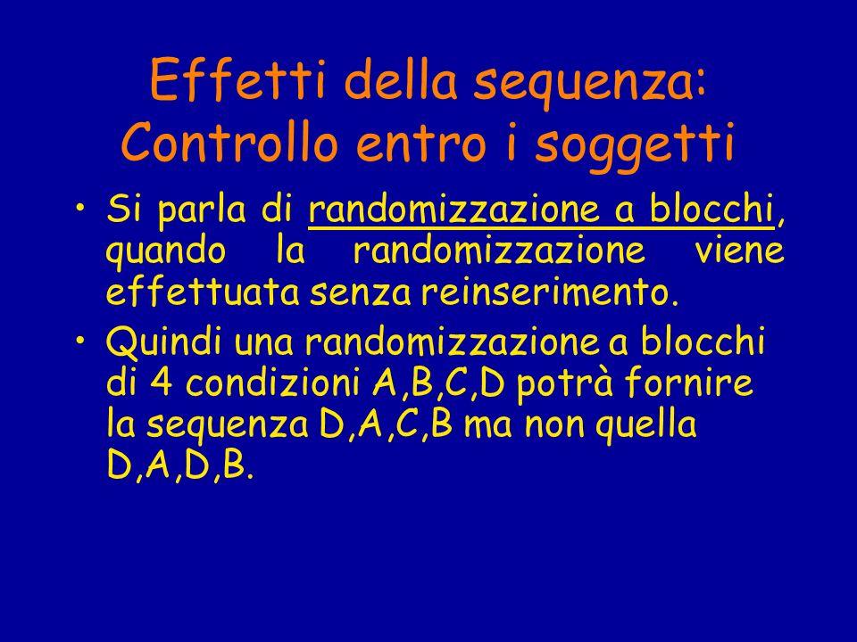 Effetti della sequenza: Controllo entro i soggetti Si parla di randomizzazione a blocchi, quando la randomizzazione viene effettuata senza reinserimento.