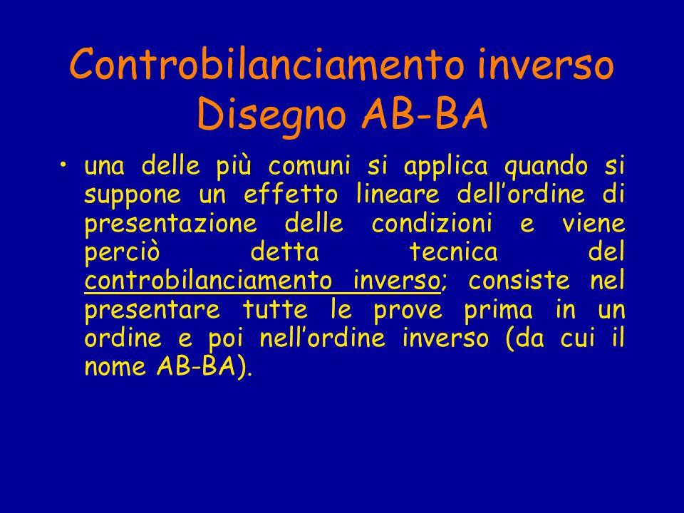 Controbilanciamento inverso Disegno AB-BA una delle più comuni si applica quando si suppone un effetto lineare dellordine di presentazione delle condizioni e viene perciò detta tecnica del controbilanciamento inverso; consiste nel presentare tutte le prove prima in un ordine e poi nellordine inverso (da cui il nome AB-BA).
