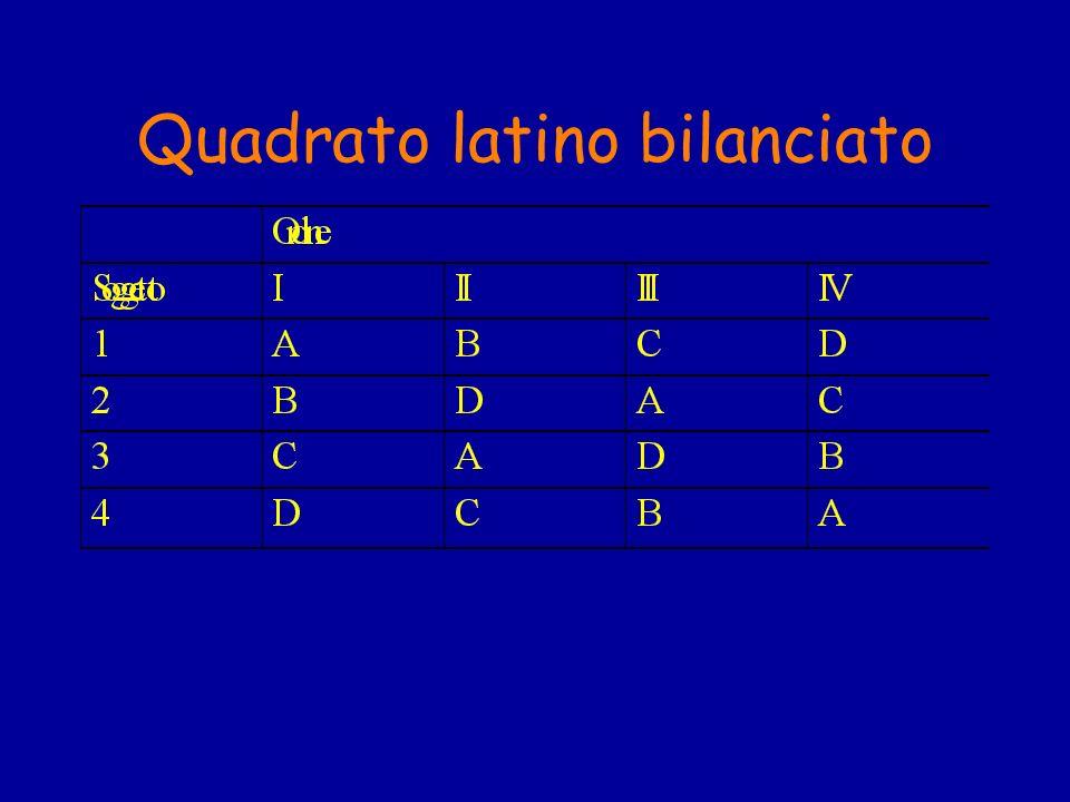 Quadrato latino bilanciato