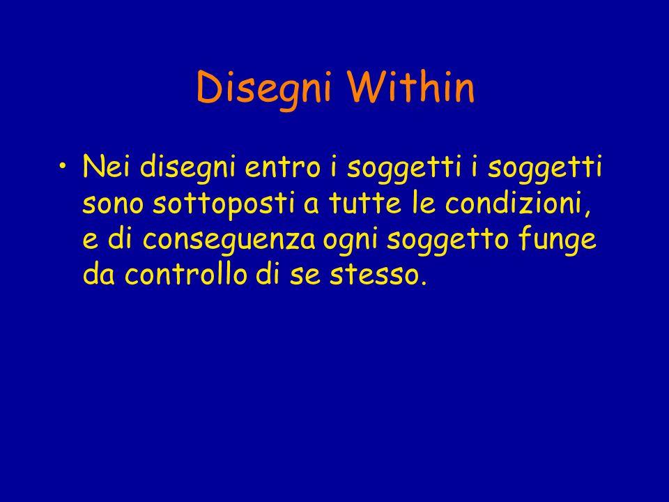 Disegni Within Nei disegni entro i soggetti risulta necessario tuttavia tenere sotto controllo gli effetti che ogni condizione può avere sulle altre condizioni sperimentali.