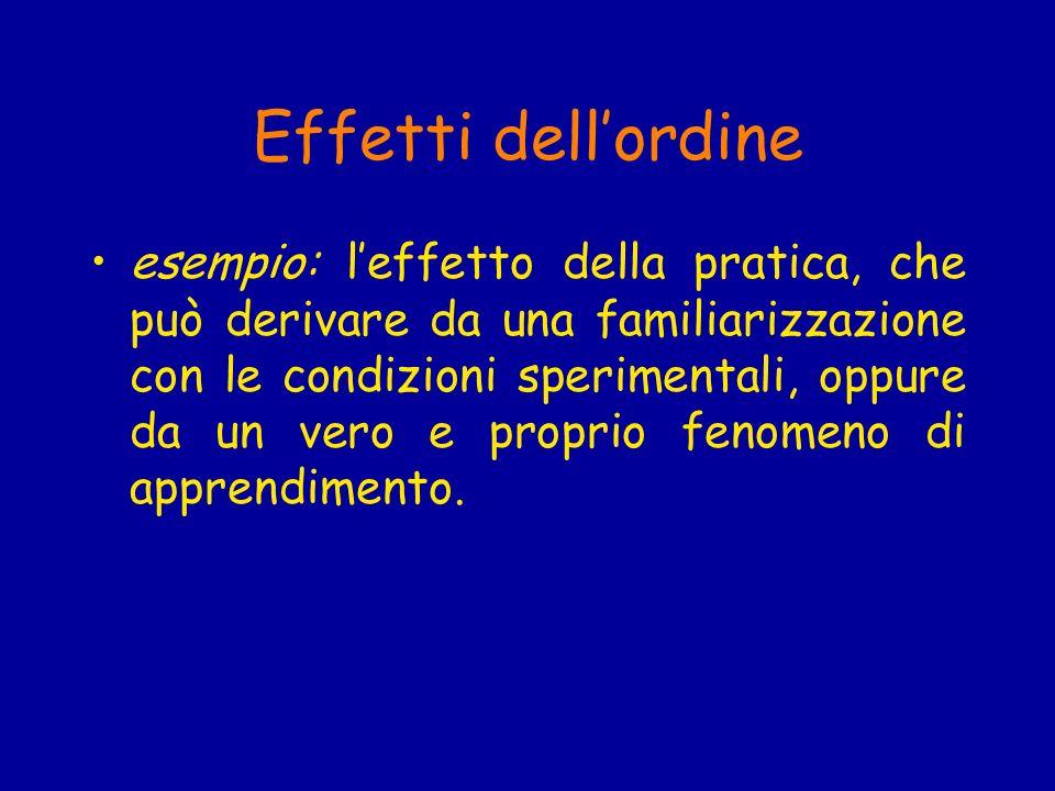 Effetti dellordine Si controllano facendo in modo che ogni condizione capiti con la stessa frequenza nelle varie posizioni ordinali (la prima, la seconda, ecc.)