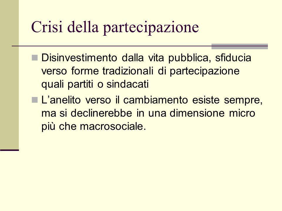 Crisi della partecipazione Disinvestimento dalla vita pubblica, sfiducia verso forme tradizionali di partecipazione quali partiti o sindacati Lanelito