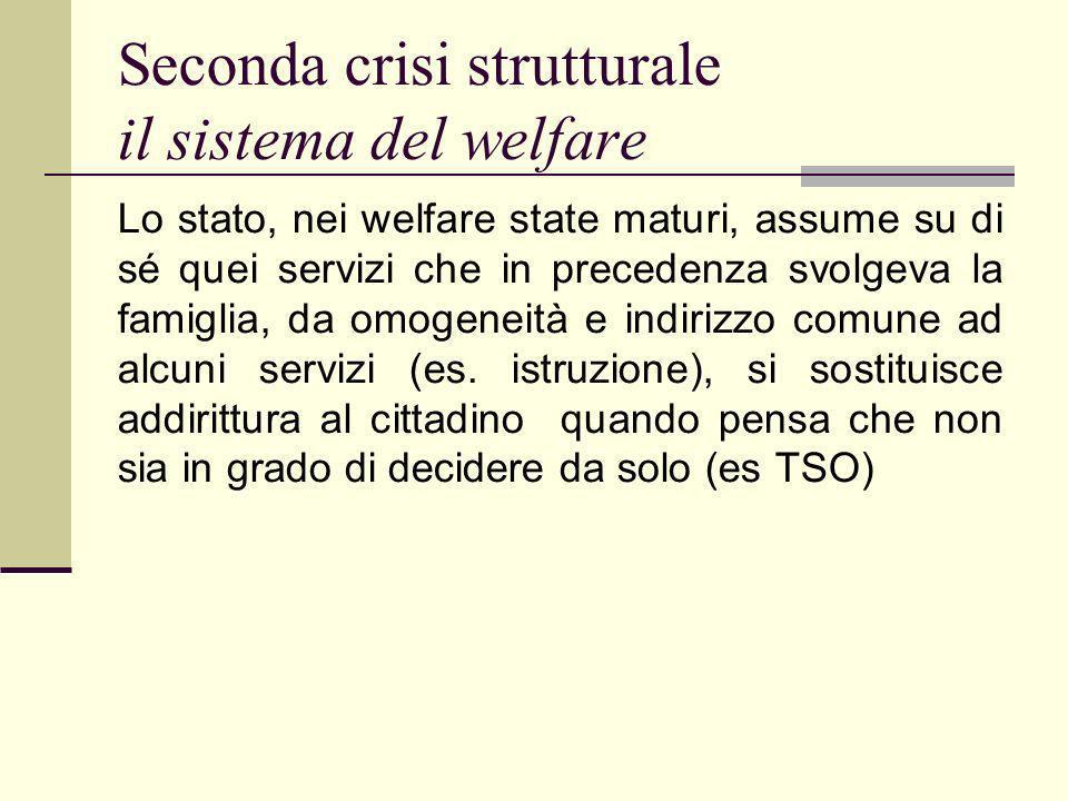 Seconda crisi strutturale il sistema del welfare Lo stato, nei welfare state maturi, assume su di sé quei servizi che in precedenza svolgeva la famigl