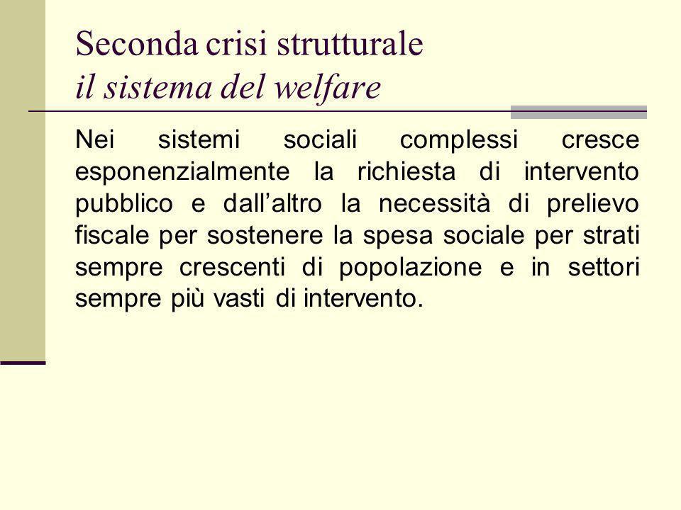 Seconda crisi strutturale il sistema del welfare Nei sistemi sociali complessi cresce esponenzialmente la richiesta di intervento pubblico e dallaltro