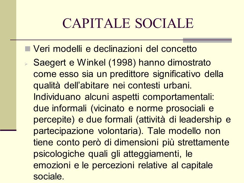 CAPITALE SOCIALE Veri modelli e declinazioni del concetto Modello a quattro dimensioni di Perkins e Long (2002) Ciascuna dimensione è distinta e si riferisce a processi con caratteristiche proprie, ma è anche strettamente intrecciata alle altre.