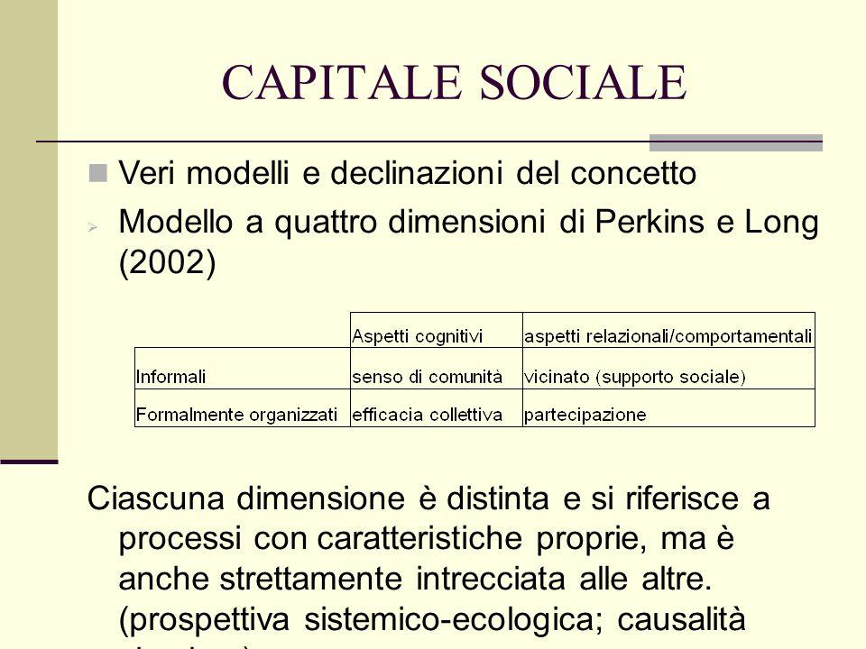 CAPITALE SOCIALE Dimensioni di base del costrutto Dimensione strutturale: considera l estensione e l intensità dei legami associativi Dimensione cognitiva: percezione di fiduzia, reciprocità e condivisione che caratterizzano i legami sociali Questa definizione non è molto dissimile da quella di senso di comunità di McMillian e Chavis (1986) e si sovrappone, almeno in parte al modello di rete attraverso cui i contesti sociali e locali possono essere letti.