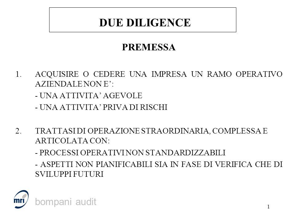 12 DUE DILIGENCE TIPOLOGIE DI DUE DILIGENCE 4) COMMERCIALE RIGUARDA - LANALISI DEL MERCATO DEL SETTORE - LE QUOTE DI MERCATO POSSEDUTE - GLI SVILUPPI DEI PRODOTTI - LANALISI DEI COMPETITORI 5) OPERATIVA RIGUARDA IN GNEERALE LORGANIZZAZIONE AZIENDALE E I SUOI CICLI OPERATIVI - ACQUISIZIONE FATTORI DELLA PRODUZIONE - ORGANIZZAZIONE DELLA PRODUZIONE - LOGISTICA - TESORERIA - ECC.