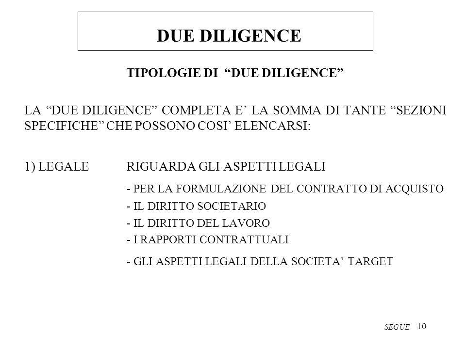 10 DUE DILIGENCE TIPOLOGIE DI DUE DILIGENCE LA DUE DILIGENCE COMPLETA E LA SOMMA DI TANTE SEZIONI SPECIFICHE CHE POSSONO COSI ELENCARSI: 1) LEGALERIGUARDA GLI ASPETTI LEGALI - PER LA FORMULAZIONE DEL CONTRATTO DI ACQUISTO - IL DIRITTO SOCIETARIO - IL DIRITTO DEL LAVORO - I RAPPORTI CONTRATTUALI - GLI ASPETTI LEGALI DELLA SOCIETA TARGET SEGUE