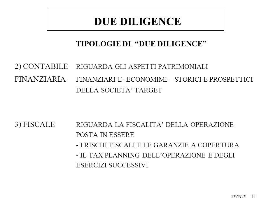 11 DUE DILIGENCE TIPOLOGIE DI DUE DILIGENCE 2) CONTABILE RIGUARDA GLI ASPETTI PATRIMONIALI FINANZIARIA FINANZIARI E- ECONOMIMI – STORICI E PROSPETTICI DELLA SOCIETA TARGET 3) FISCALE RIGUARDA LA FISCALITA DELLA OPERAZIONE POSTA IN ESSERE - I RISCHI FISCALI E LE GARANZIE A COPERTURA - IL TAX PLANNING DELLOPERAZIONE E DEGLI ESERCIZI SUCCESSIVI SEGUE
