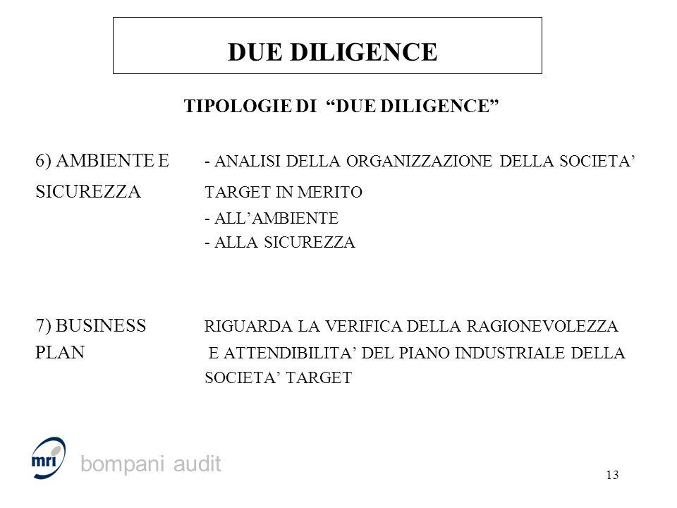 13 DUE DILIGENCE TIPOLOGIE DI DUE DILIGENCE 6) AMBIENTE E - ANALISI DELLA ORGANIZZAZIONE DELLA SOCIETA SICUREZZA TARGET IN MERITO - ALLAMBIENTE - ALLA SICUREZZA 7) BUSINESS RIGUARDA LA VERIFICA DELLA RAGIONEVOLEZZA PLAN E ATTENDIBILITA DEL PIANO INDUSTRIALE DELLA SOCIETA TARGET bompani audit