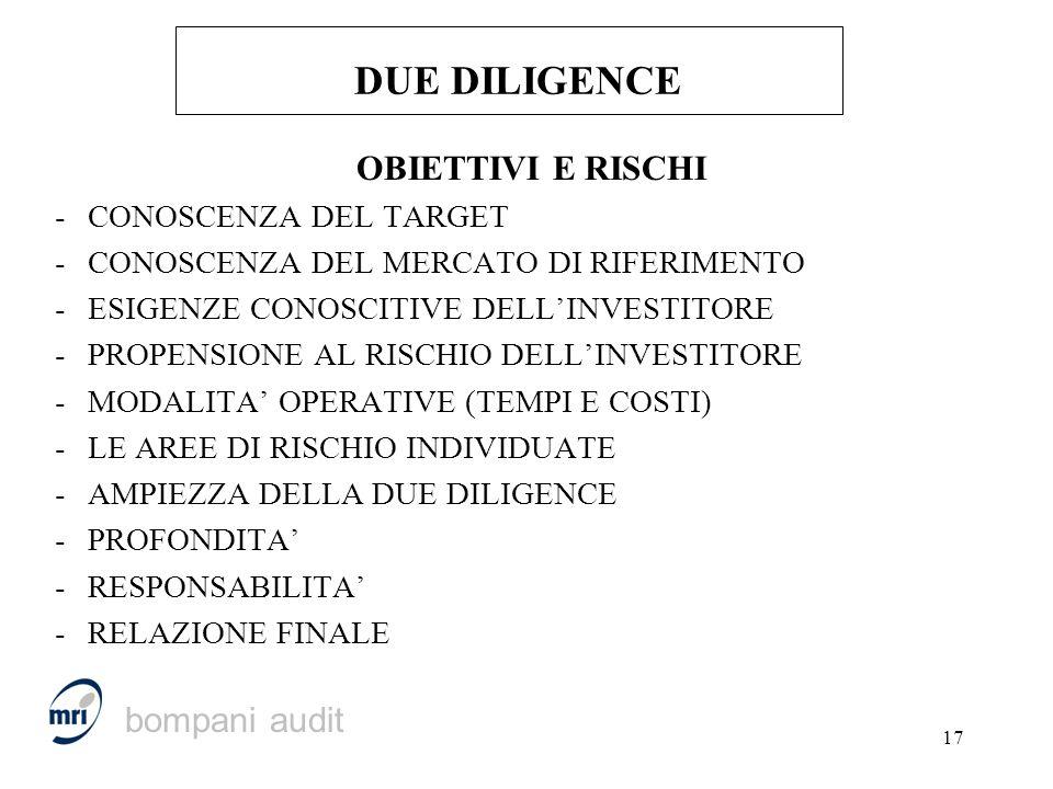 17 DUE DILIGENCE OBIETTIVI E RISCHI -CONOSCENZA DEL TARGET -CONOSCENZA DEL MERCATO DI RIFERIMENTO -ESIGENZE CONOSCITIVE DELLINVESTITORE -PROPENSIONE AL RISCHIO DELLINVESTITORE -MODALITA OPERATIVE (TEMPI E COSTI) -LE AREE DI RISCHIO INDIVIDUATE -AMPIEZZA DELLA DUE DILIGENCE -PROFONDITA -RESPONSABILITA -RELAZIONE FINALE bompani audit