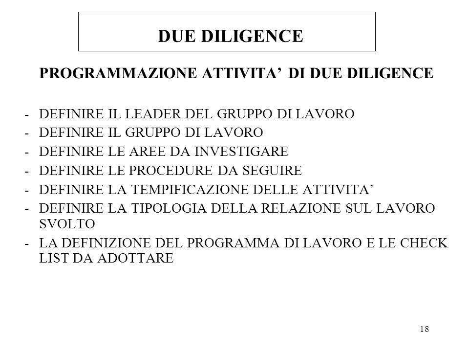 18 DUE DILIGENCE PROGRAMMAZIONE ATTIVITA DI DUE DILIGENCE -DEFINIRE IL LEADER DEL GRUPPO DI LAVORO -DEFINIRE IL GRUPPO DI LAVORO -DEFINIRE LE AREE DA INVESTIGARE -DEFINIRE LE PROCEDURE DA SEGUIRE -DEFINIRE LA TEMPIFICAZIONE DELLE ATTIVITA -DEFINIRE LA TIPOLOGIA DELLA RELAZIONE SUL LAVORO SVOLTO -LA DEFINIZIONE DEL PROGRAMMA DI LAVORO E LE CHECK LIST DA ADOTTARE