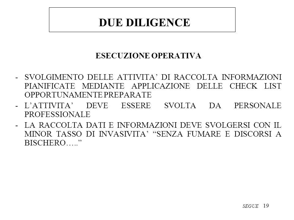 19 DUE DILIGENCE ESECUZIONE OPERATIVA -SVOLGIMENTO DELLE ATTIVITA DI RACCOLTA INFORMAZIONI PIANIFICATE MEDIANTE APPLICAZIONE DELLE CHECK LIST OPPORTUN