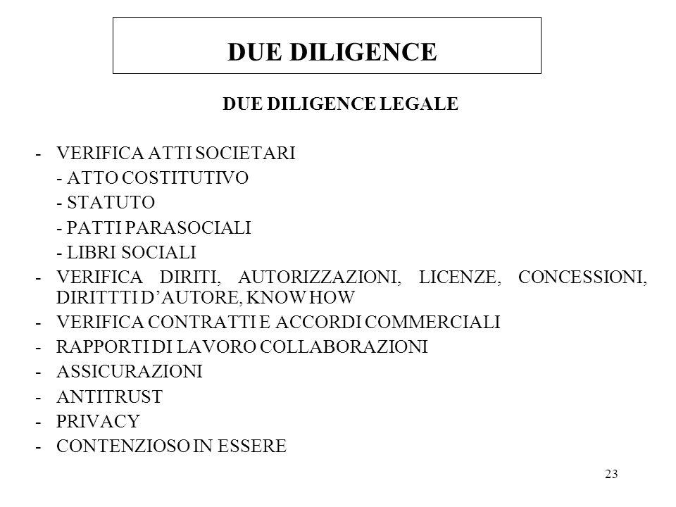 23 DUE DILIGENCE DUE DILIGENCE LEGALE -VERIFICA ATTI SOCIETARI - ATTO COSTITUTIVO - STATUTO - PATTI PARASOCIALI - LIBRI SOCIALI -VERIFICA DIRITI, AUTORIZZAZIONI, LICENZE, CONCESSIONI, DIRITTTI DAUTORE, KNOW HOW -VERIFICA CONTRATTI E ACCORDI COMMERCIALI -RAPPORTI DI LAVORO COLLABORAZIONI -ASSICURAZIONI -ANTITRUST -PRIVACY -CONTENZIOSO IN ESSERE