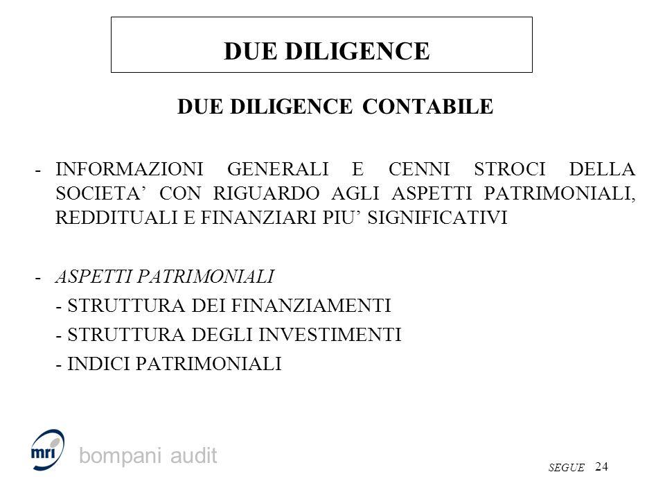24 DUE DILIGENCE DUE DILIGENCE CONTABILE -INFORMAZIONI GENERALI E CENNI STROCI DELLA SOCIETA CON RIGUARDO AGLI ASPETTI PATRIMONIALI, REDDITUALI E FINANZIARI PIU SIGNIFICATIVI -ASPETTI PATRIMONIALI - STRUTTURA DEI FINANZIAMENTI - STRUTTURA DEGLI INVESTIMENTI - INDICI PATRIMONIALI SEGUE bompani audit