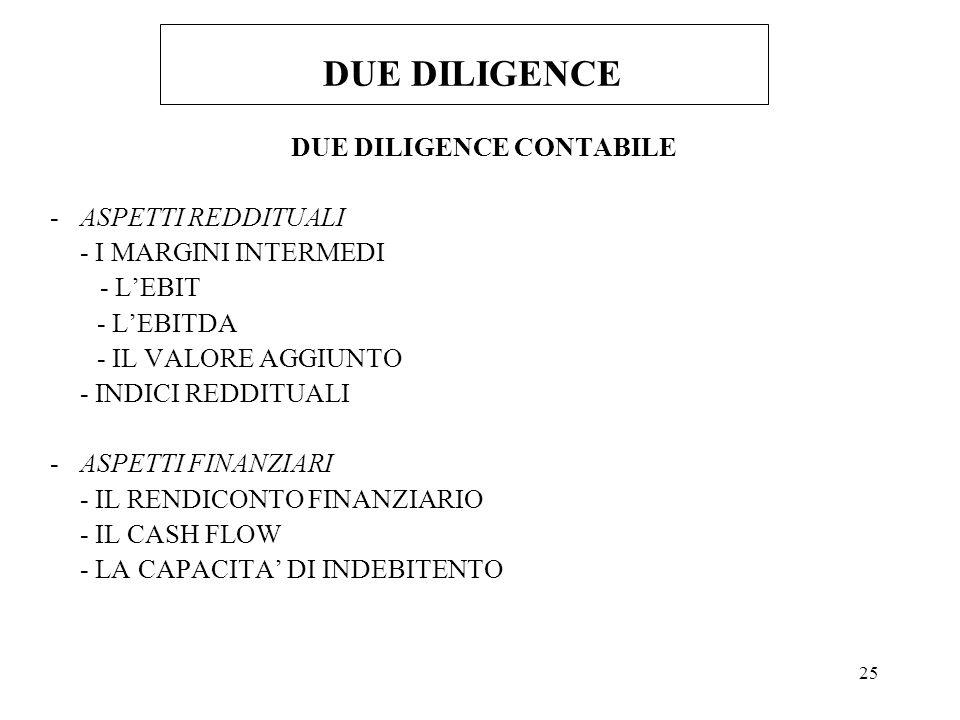 25 DUE DILIGENCE DUE DILIGENCE CONTABILE -ASPETTI REDDITUALI - I MARGINI INTERMEDI - LEBIT - LEBITDA - IL VALORE AGGIUNTO - INDICI REDDITUALI -ASPETTI FINANZIARI - IL RENDICONTO FINANZIARIO - IL CASH FLOW - LA CAPACITA DI INDEBITENTO