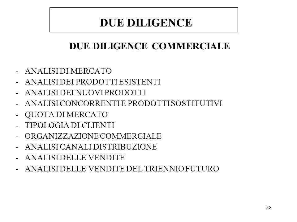 28 DUE DILIGENCE DUE DILIGENCE COMMERCIALE -ANALISI DI MERCATO -ANALISI DEI PRODOTTI ESISTENTI -ANALISI DEI NUOVI PRODOTTI -ANALISI CONCORRENTI E PROD