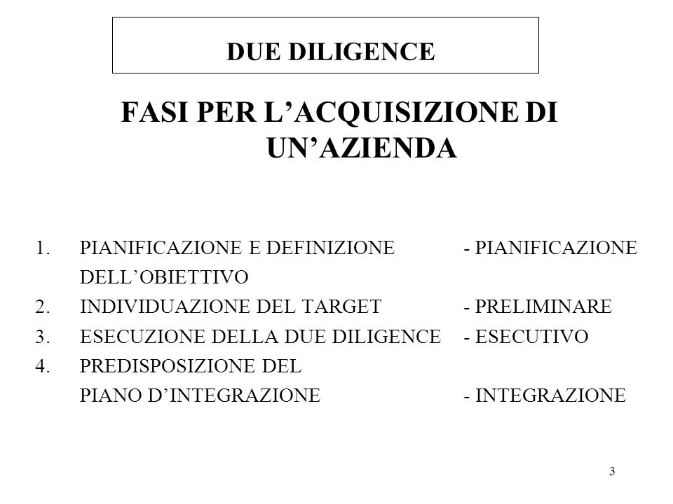 3 DUE DILIGENCE FASI PER LACQUISIZIONE DI UNAZIENDA 1.PIANIFICAZIONE E DEFINIZIONE - PIANIFICAZIONE DELLOBIETTIVO 2.INDIVIDUAZIONE DEL TARGET- PRELIMINARE 3.ESECUZIONE DELLA DUE DILIGENCE- ESECUTIVO 4.PREDISPOSIZIONE DEL PIANO DINTEGRAZIONE- INTEGRAZIONE