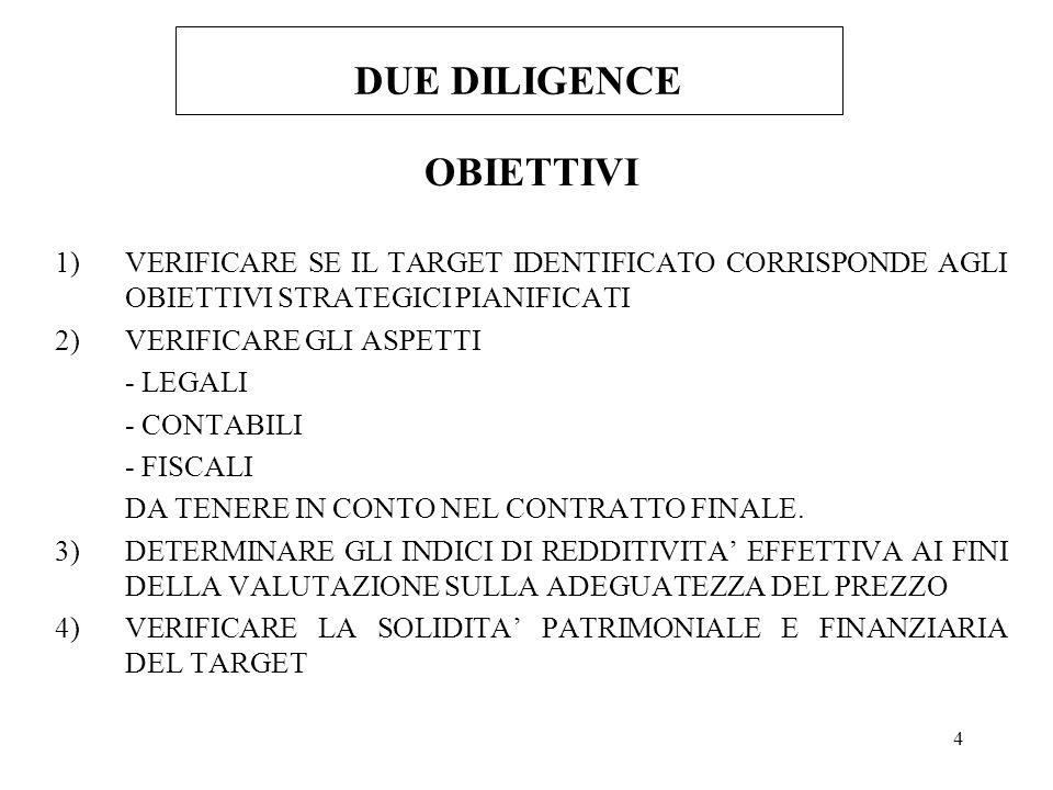 4 DUE DILIGENCE OBIETTIVI 1)VERIFICARE SE IL TARGET IDENTIFICATO CORRISPONDE AGLI OBIETTIVI STRATEGICI PIANIFICATI 2)VERIFICARE GLI ASPETTI - LEGALI - CONTABILI - FISCALI DA TENERE IN CONTO NEL CONTRATTO FINALE.