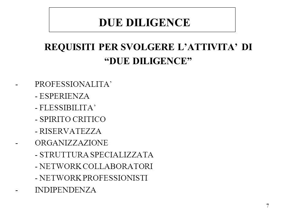 28 DUE DILIGENCE DUE DILIGENCE COMMERCIALE -ANALISI DI MERCATO -ANALISI DEI PRODOTTI ESISTENTI -ANALISI DEI NUOVI PRODOTTI -ANALISI CONCORRENTI E PRODOTTI SOSTITUTIVI -QUOTA DI MERCATO -TIPOLOGIA DI CLIENTI -ORGANIZZAZIONE COMMERCIALE -ANALISI CANALI DISTRIBUZIONE -ANALISI DELLE VENDITE -ANALISI DELLE VENDITE DEL TRIENNIO FUTURO