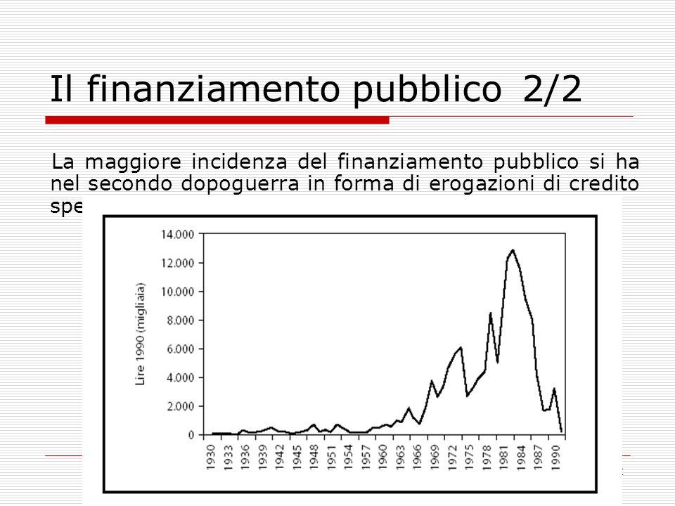 12 Il finanziamento pubblico 2/2 La maggiore incidenza del finanziamento pubblico si ha nel secondo dopoguerra in forma di erogazioni di credito speciale e conferimenti