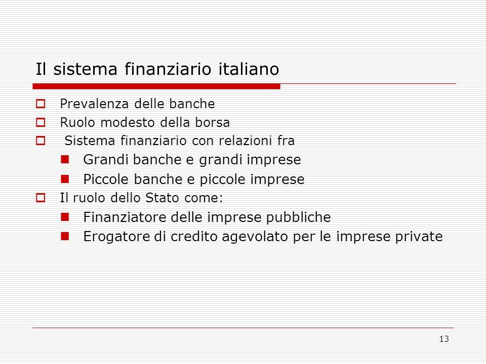 13 Il sistema finanziario italiano Prevalenza delle banche Ruolo modesto della borsa Sistema finanziario con relazioni fra Grandi banche e grandi imprese Piccole banche e piccole imprese Il ruolo dello Stato come: Finanziatore delle imprese pubbliche Erogatore di credito agevolato per le imprese private