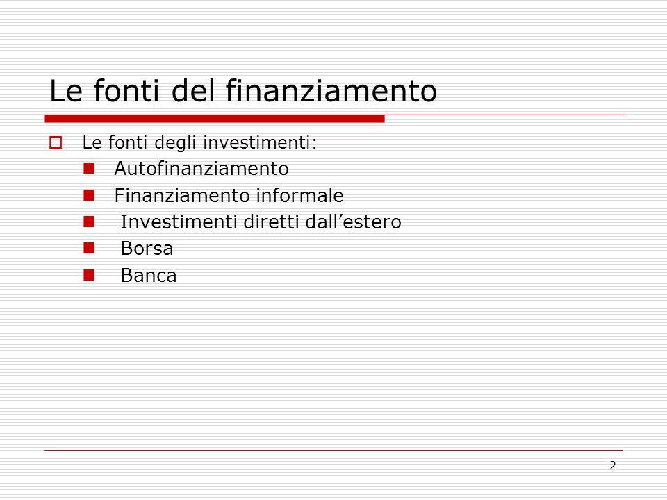 2 Le fonti del finanziamento Le fonti degli investimenti: Autofinanziamento Finanziamento informale Investimenti diretti dallestero Borsa Banca