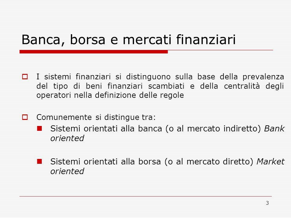 3 Banca, borsa e mercati finanziari I sistemi finanziari si distinguono sulla base della prevalenza del tipo di beni finanziari scambiati e della centralità degli operatori nella definizione delle regole Comunemente si distingue tra: Sistemi orientati alla banca (o al mercato indiretto) Bank oriented Sistemi orientati alla borsa (o al mercato diretto) Market oriented