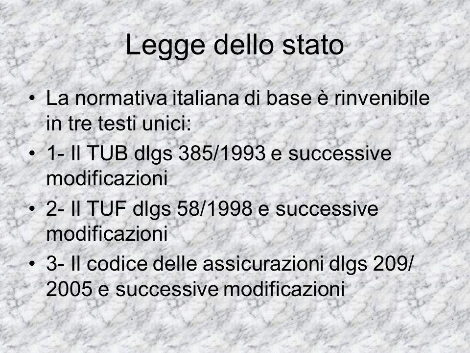 Legge dello stato La normativa italiana di base è rinvenibile in tre testi unici: 1- Il TUB dlgs 385/1993 e successive modificazioni 2- Il TUF dlgs 58