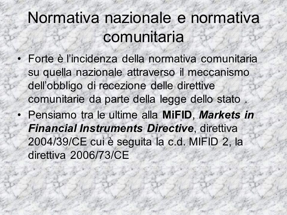 Normativa nazionale e normativa comunitaria Forte è lincidenza della normativa comunitaria su quella nazionale attraverso il meccanismo dellobbligo di