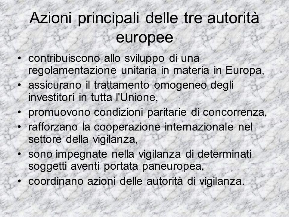 Azioni principali delle tre autorità europee contribuiscono allo sviluppo di una regolamentazione unitaria in materia in Europa, assicurano il trattam