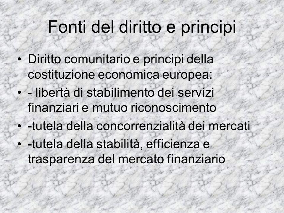 Fonti del diritto e principi Diritto comunitario e principi della costituzione economica europea: - libertà di stabilimento dei servizi finanziari e m
