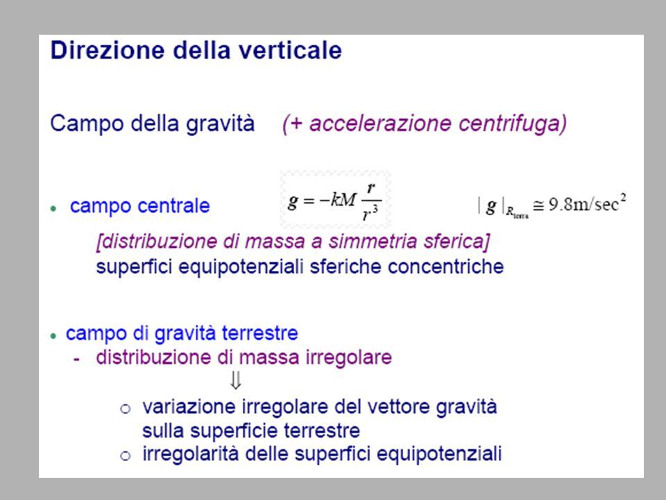 Latitudine e longitudine astronomica latitudine astronomica colatitudine astronomica angolo fra verticale (dir.