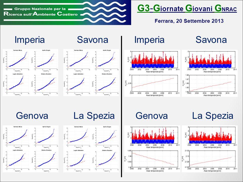 G3-G iornate G iovani G NRAC Ferrara, 20 Settembre 2013 ImperiaSavona GenovaLa Spezia ImperiaSavona Genova La Spezia