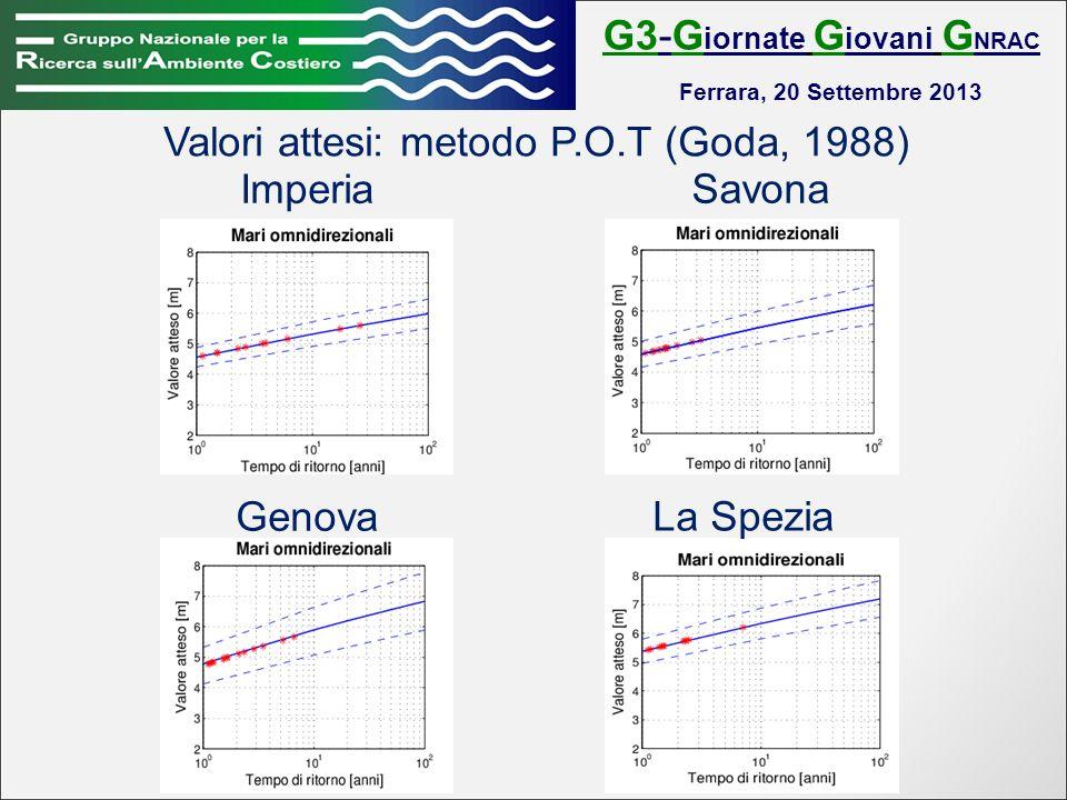 G3-G iornate G iovani G NRAC Ferrara, 20 Settembre 2013 Imperia Genova Savona La Spezia Valori attesi: metodo P.O.T (Goda, 1988)