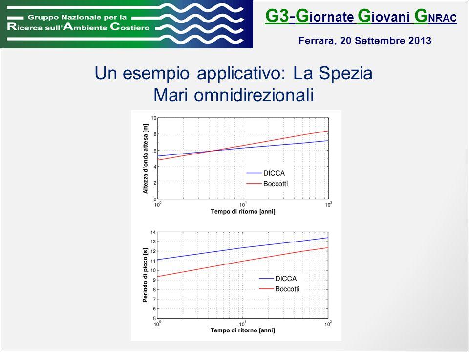 G3-G iornate G iovani G NRAC Ferrara, 20 Settembre 2013 Un esempio applicativo: La Spezia Mari omnidirezionali