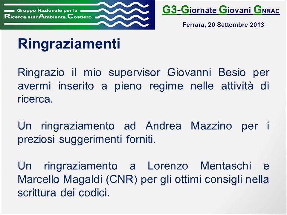 G3-G iornate G iovani G NRAC Ferrara, 20 Settembre 2013 Ringraziamenti Ringrazio il mio supervisor Giovanni Besio per avermi inserito a pieno regime nelle attività di ricerca.