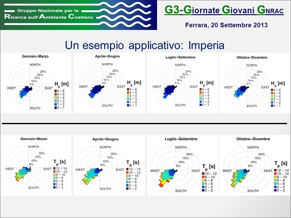 G3-G iornate G iovani G NRAC Ferrara, 20 Settembre 2013 Un esempio applicativo: Imperia