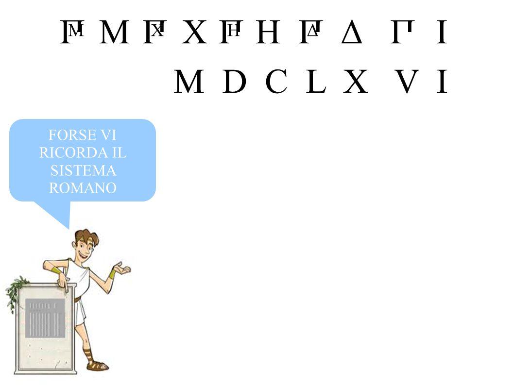 MIHXΔПП Δ П H П X П M FORSE VI RICORDA IL SISTEMA ROMANO M D C L X V I