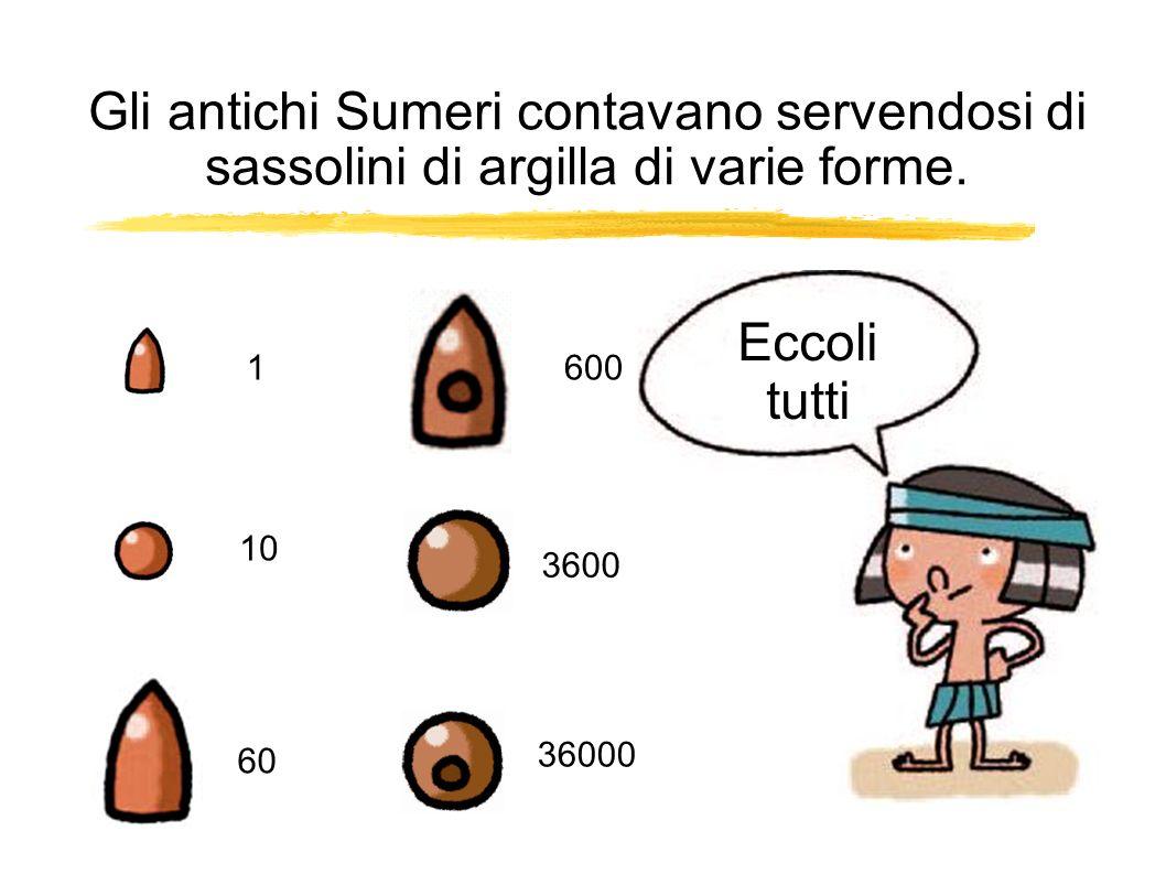 1 10 Gli antichi Sumeri contavano servendosi di sassolini di argilla di varie forme. Eccoli tutti 60 600 3600 36000