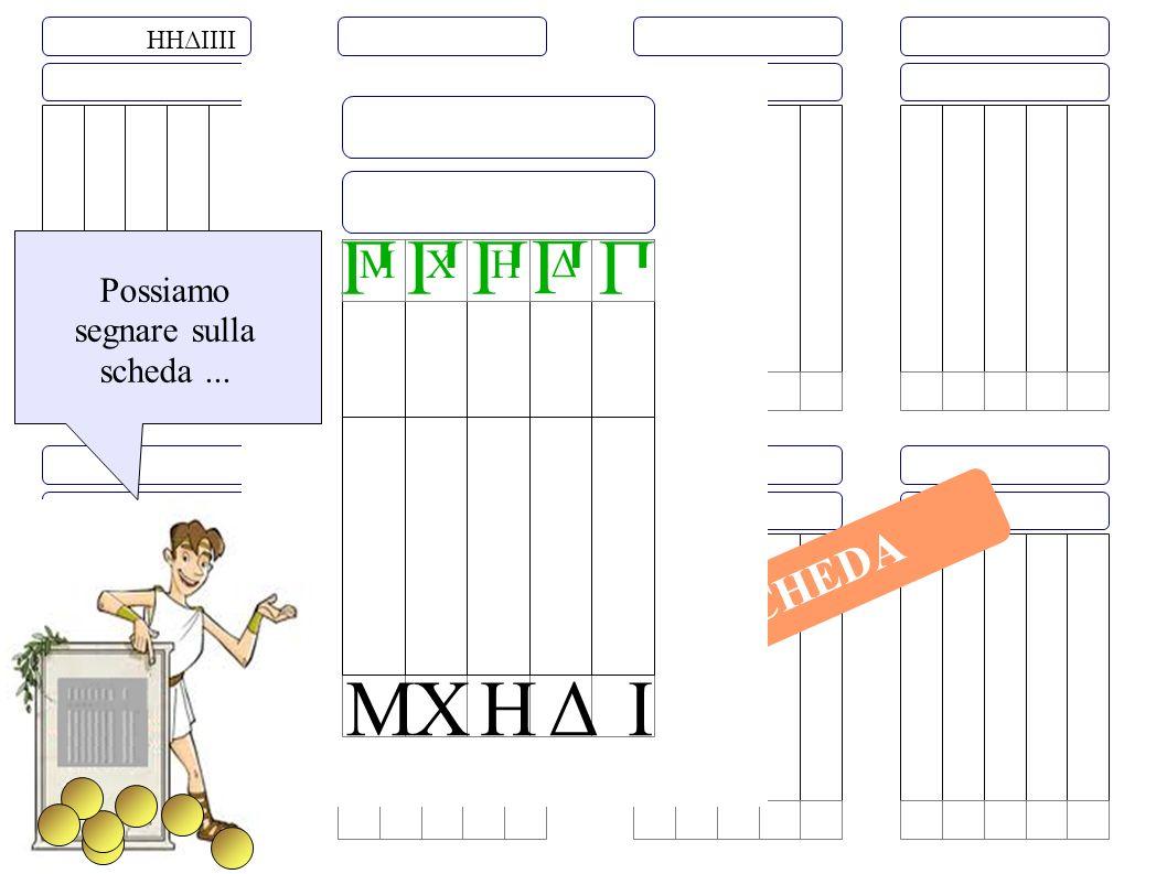 HHΔIIII M X H Δ I LA SCHEDA П Δ П H П X П M П IHXΔM Possiamo segnare sulla scheda...