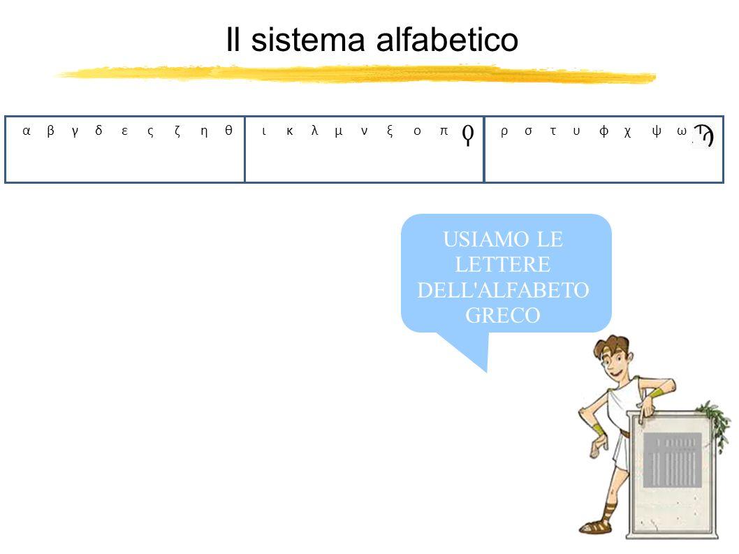 αβγδεςζηθικλμνξοπρστυφχψω Ϡ Il sistema alfabetico USIAMO LE LETTERE DELL'ALFABETO GRECO