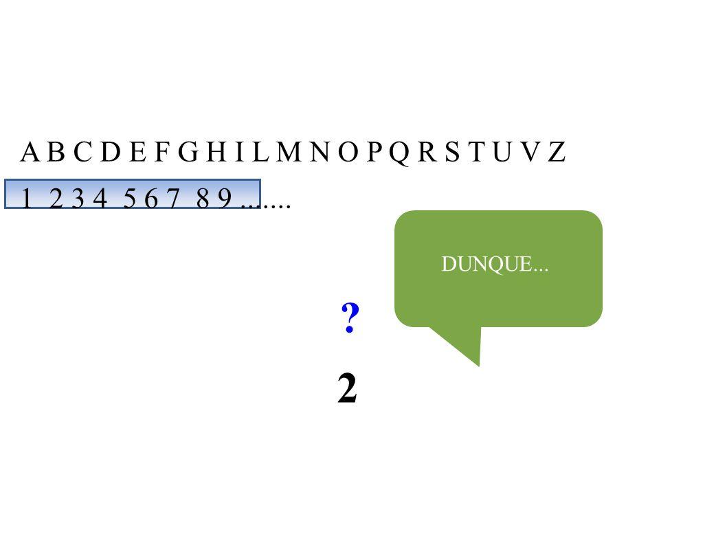A B C D E F G H I L M N O P Q R S T U V Z 1 2 3 4 5 6 7 8 9....... 2 ? DUNQUE...