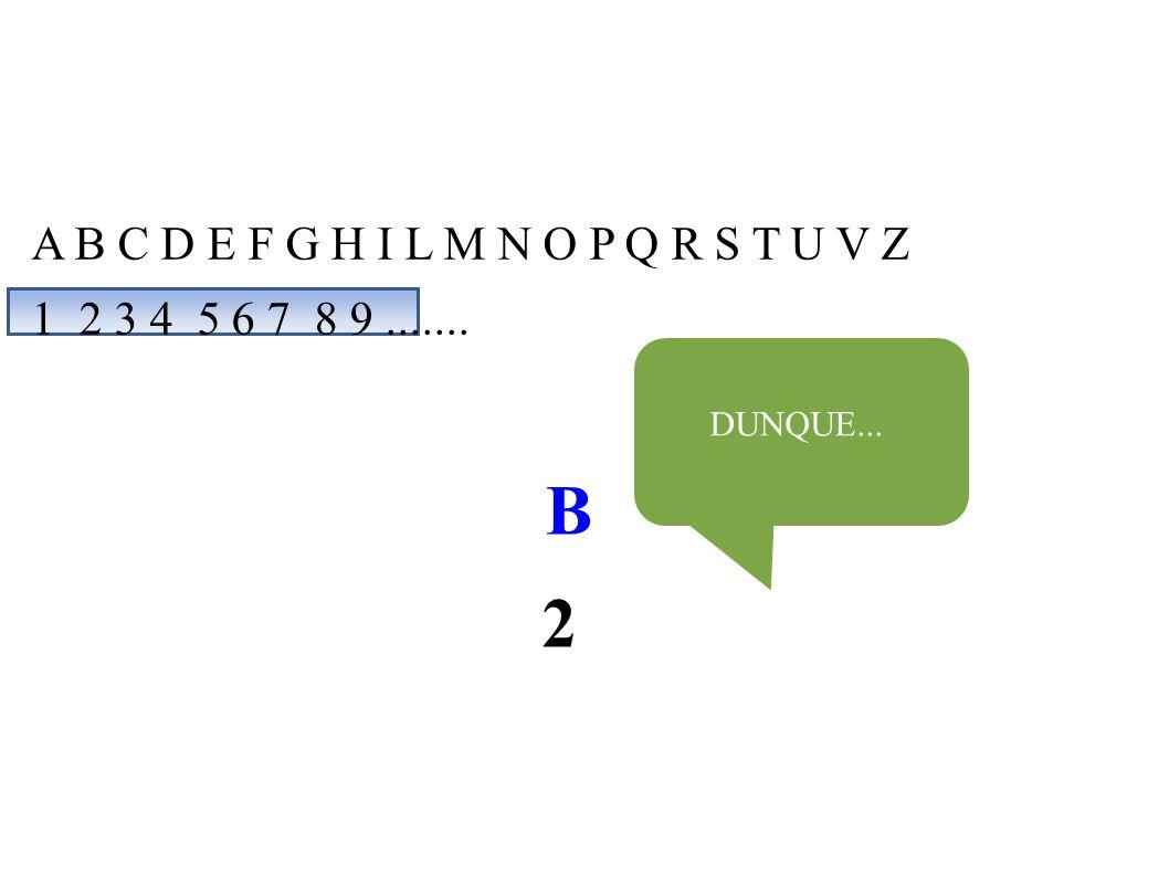 A B C D E F G H I L M N O P Q R S T U V Z 1 2 3 4 5 6 7 8 9....... 2 B DUNQUE...