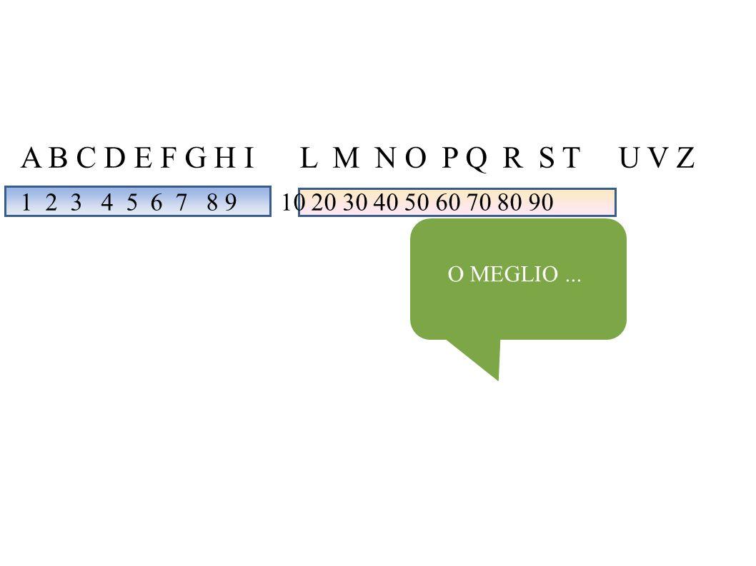 A B C D E F G H I L M N O P Q R S T U V Z 1 2 3 4 5 6 7 8 9 10 20 30 40 50 60 70 80 90 O MEGLIO...