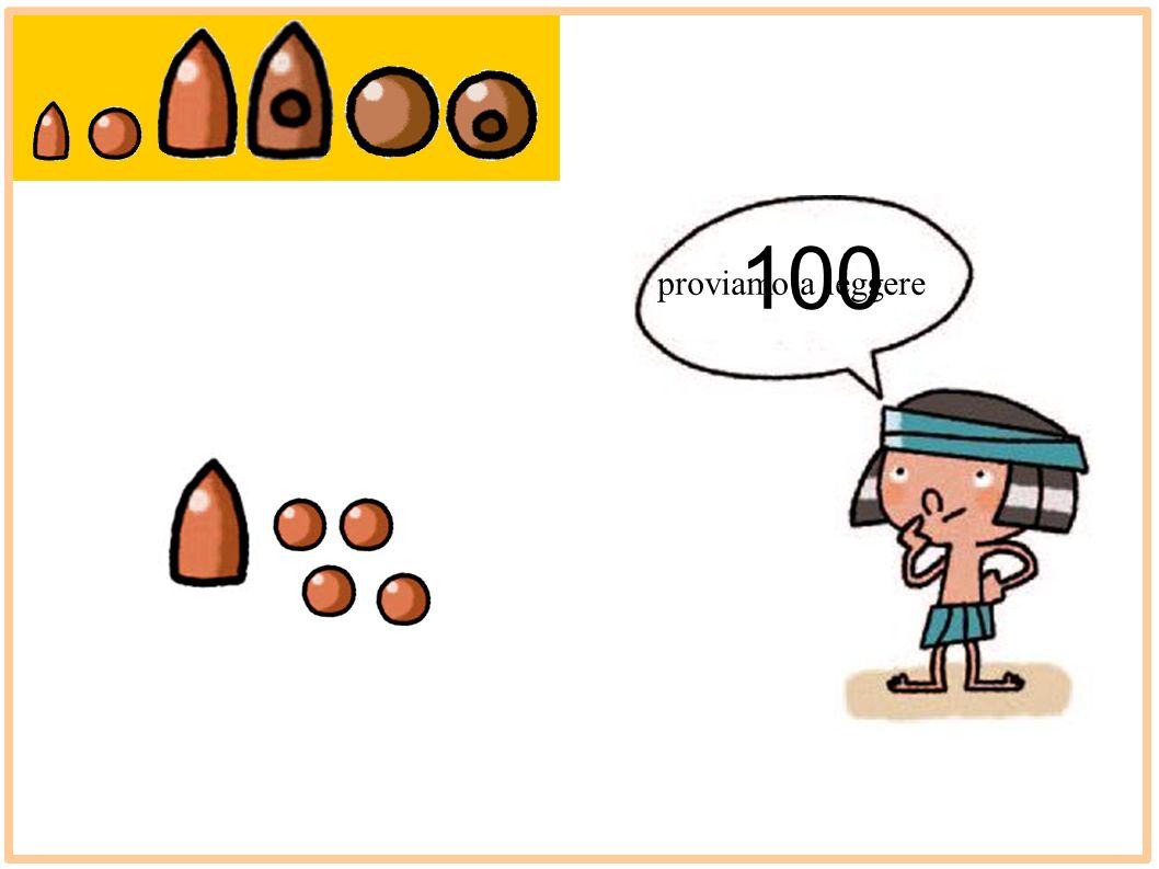 proviamo a leggere 100